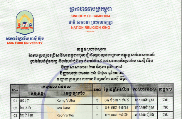 Final result of Selection Exam of 19th class tour guides for Phnom Penh area and surrounding area in Asia Euro Univeristy.