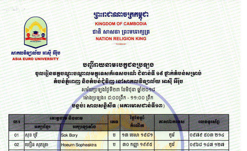 List of candidates will attend Selection Test  for qualifying trainees  batch 19 for tour guide courses for Phnom Penh and its  surrounding tourist sites